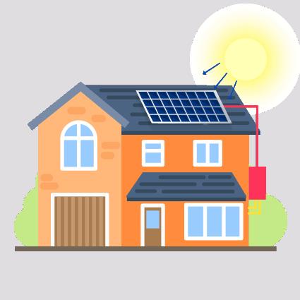 Energía solar con paneles fotovoltaicos para tu hogar